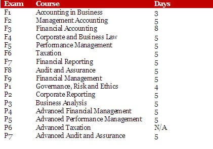 legal accounting course outline pdf